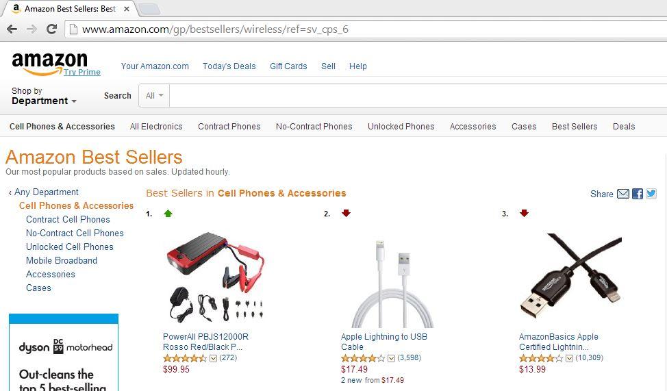 amazon-best-sellers-link